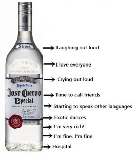 funny-tequila-bottle-drunk-stages
